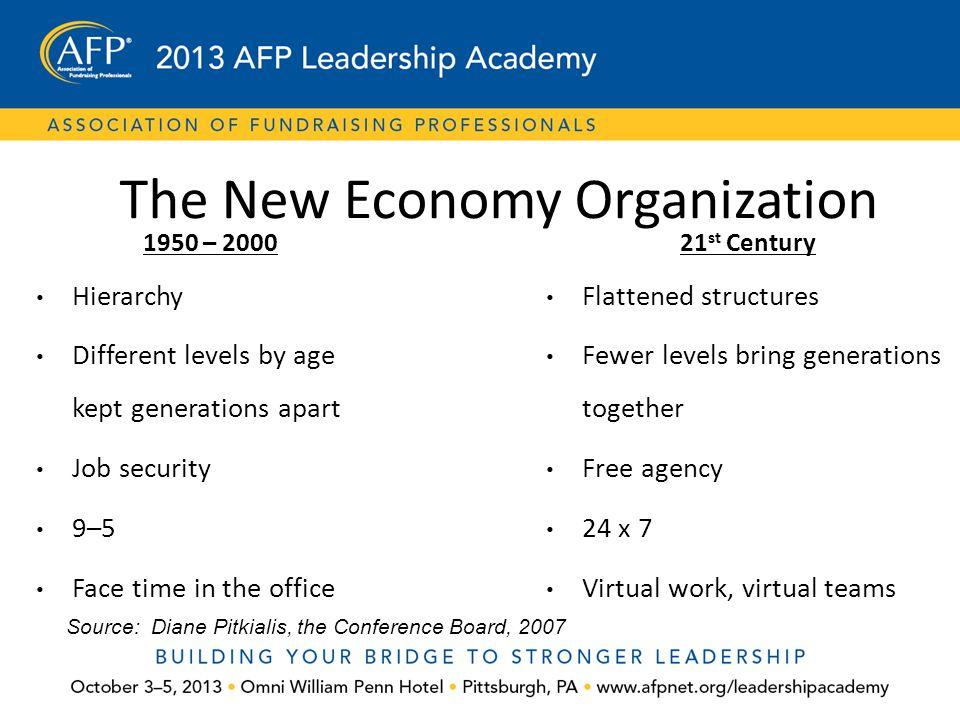The New Economy Organization