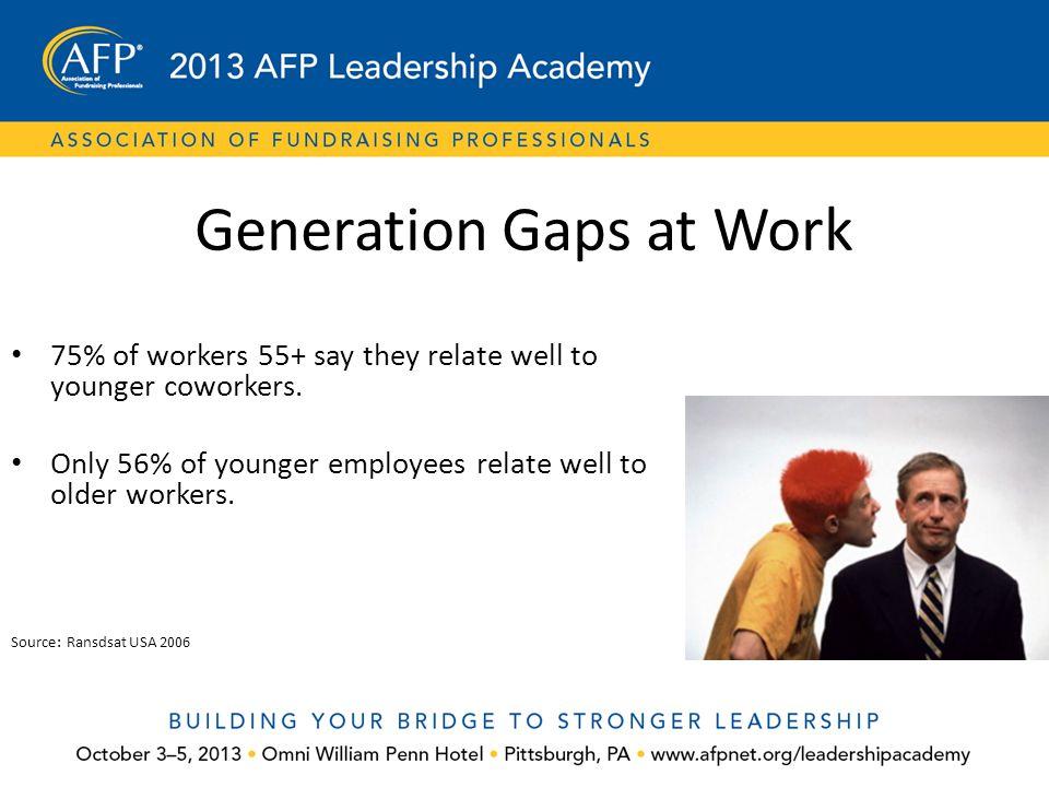 Generation Gaps at Work