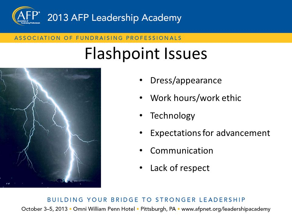 Flashpoint Issues Dress/appearance Work hours/work ethic Technology