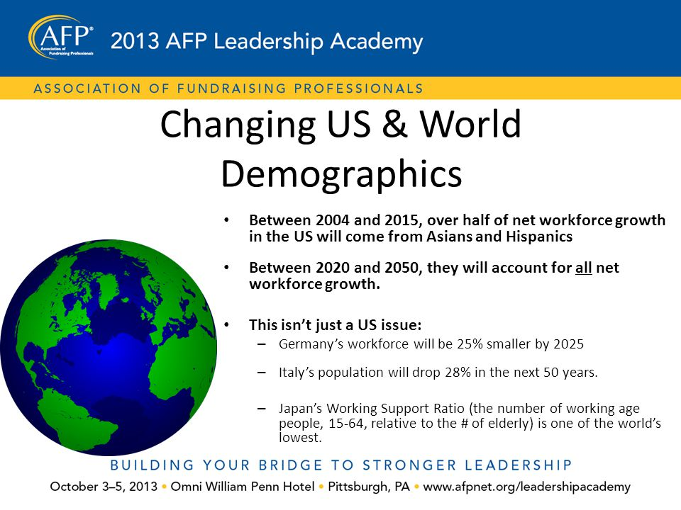 Changing US & World Demographics