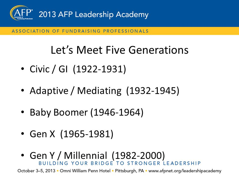 Let's Meet Five Generations