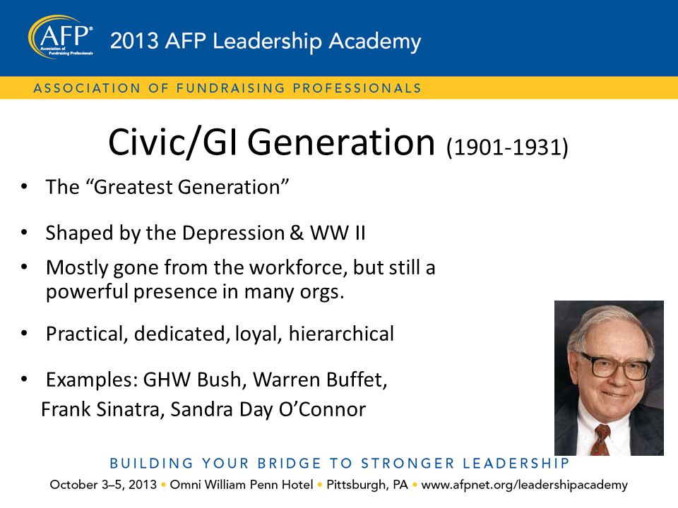 Civic/GI Generation (1901-1931)