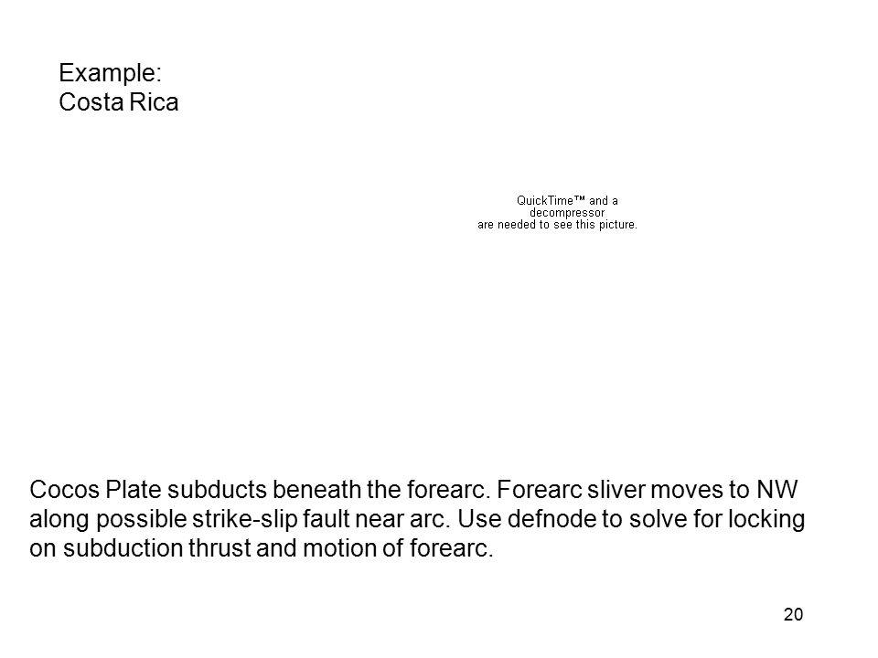 Example: Costa Rica.