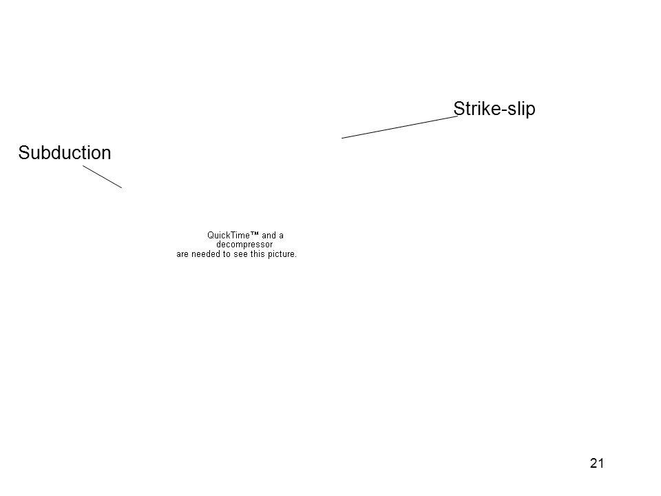 Strike-slip Subduction