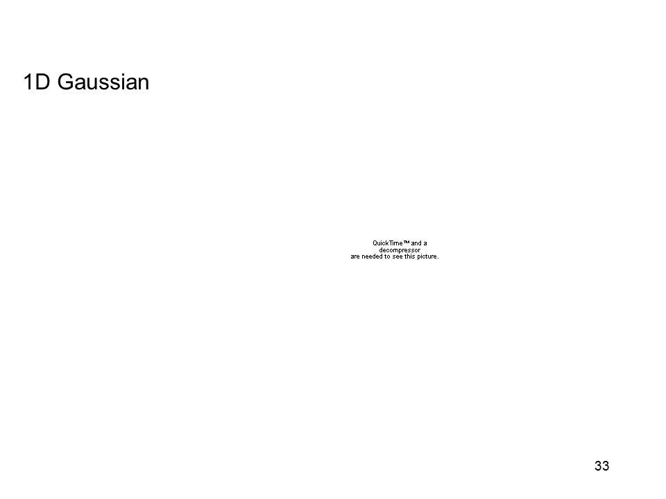1D Gaussian
