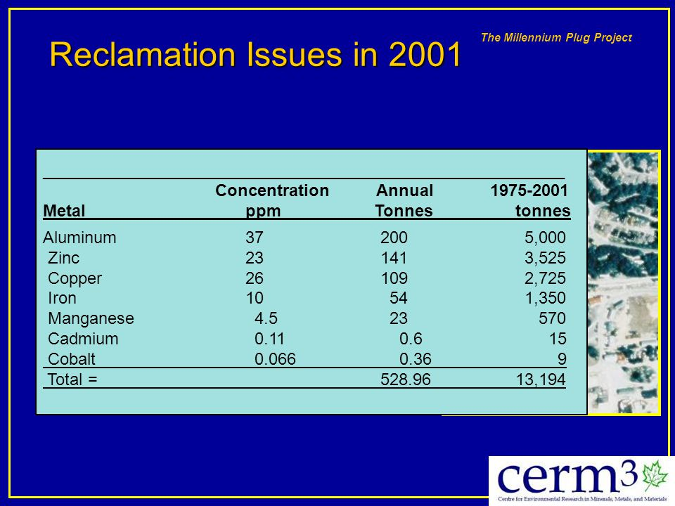 Reclamation Issues in 2001 Acid mine drainage from tunnels (620 m3/hr)