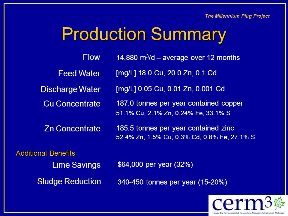 Production Summary Flow Feed Water Discharge Water Cu Concentrate