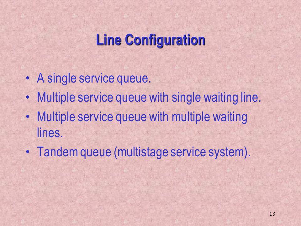 Line Configuration A single service queue.