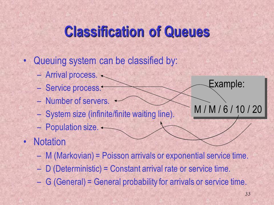 Classification of Queues