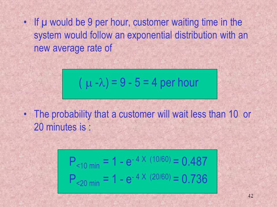 ( -) = 9 - 5 = 4 per hour P<10 min = 1 - e- 4 X (10/60) = 0.487