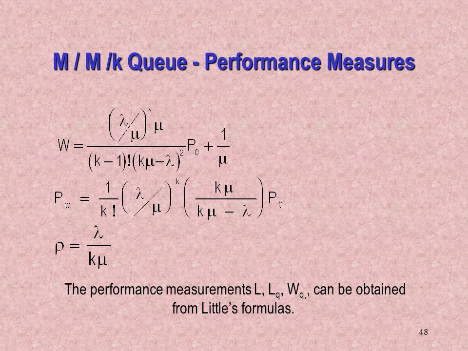 M / M /k Queue - Performance Measures