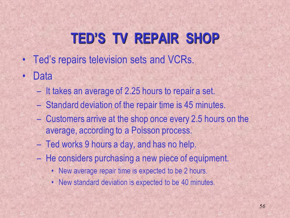 TED'S TV REPAIR SHOP Ted's repairs television sets and VCRs. Data