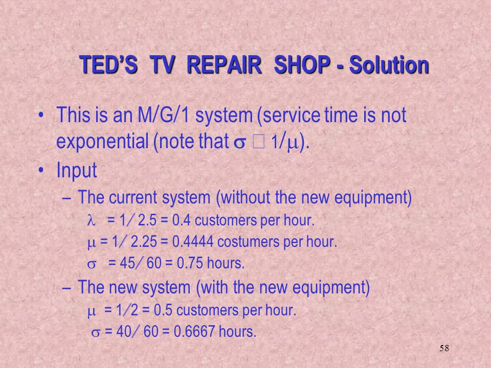 TED'S TV REPAIR SHOP - Solution