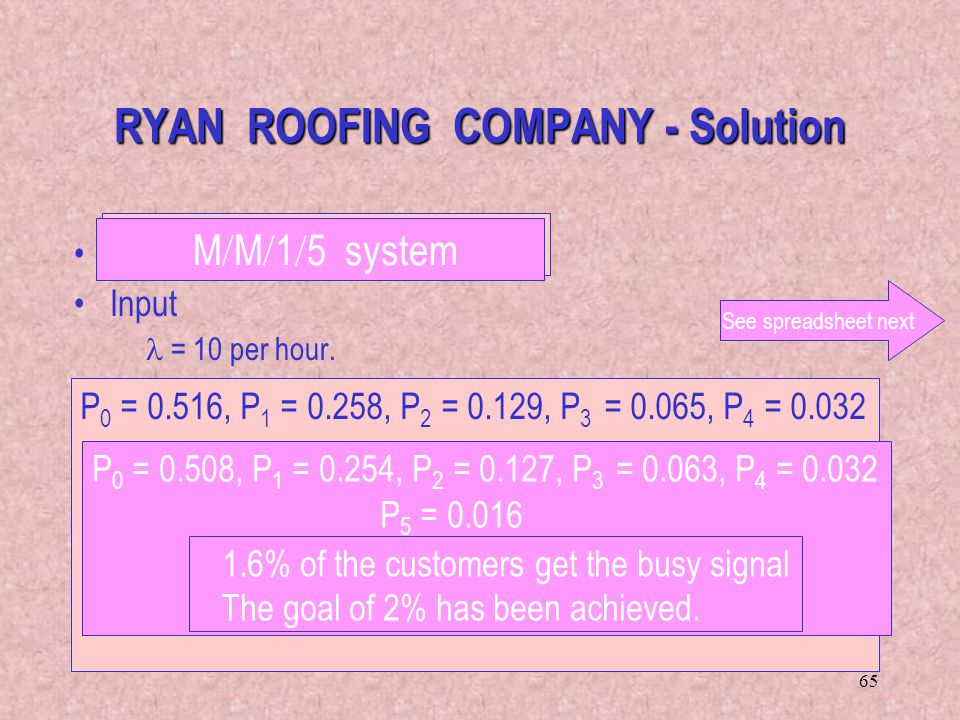 RYAN ROOFING COMPANY - Solution