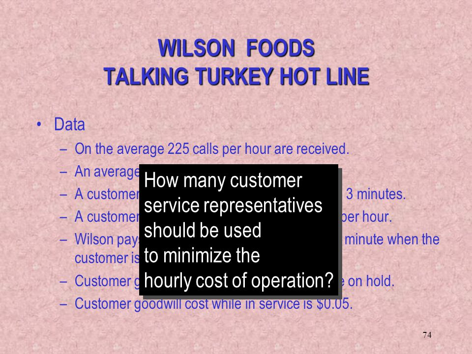 WILSON FOODS TALKING TURKEY HOT LINE