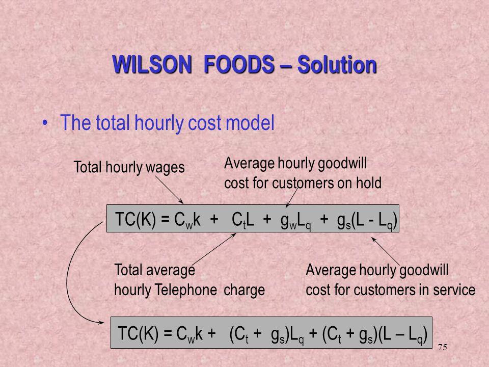 WILSON FOODS – Solution
