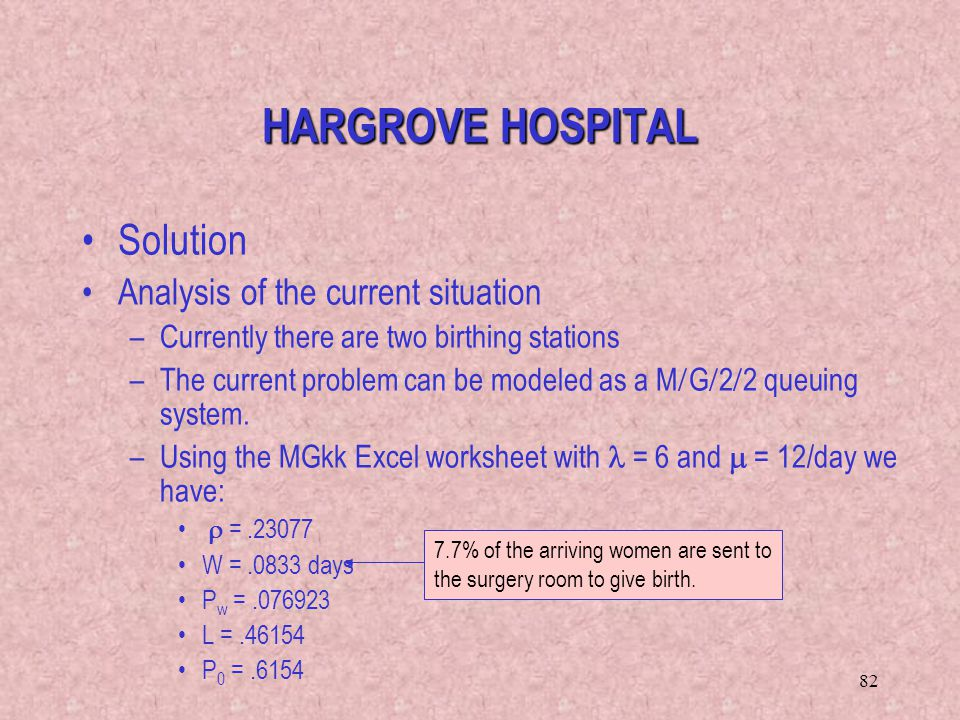 HARGROVE HOSPITAL Solution Analysis of the current situation