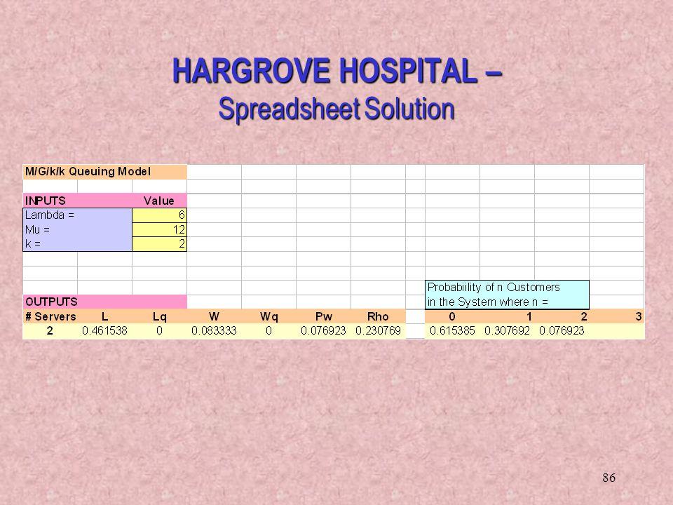 HARGROVE HOSPITAL – Spreadsheet Solution