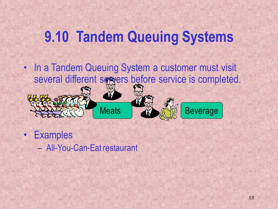 9.10 Tandem Queuing Systems