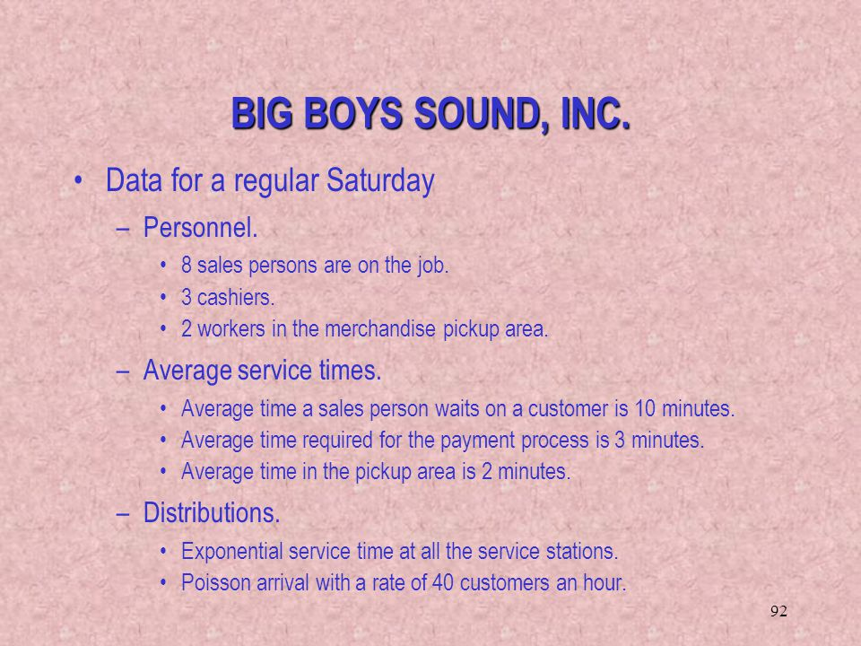 BIG BOYS SOUND, INC. Data for a regular Saturday Personnel.