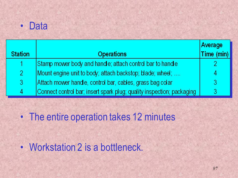 Data The entire operation takes 12 minutes Workstation 2 is a bottleneck.