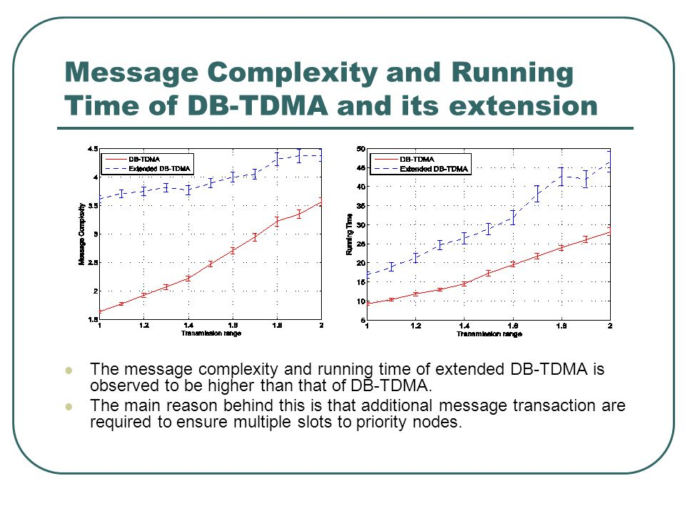 Message Complexity and Running Time of DB-TDMA and its extension