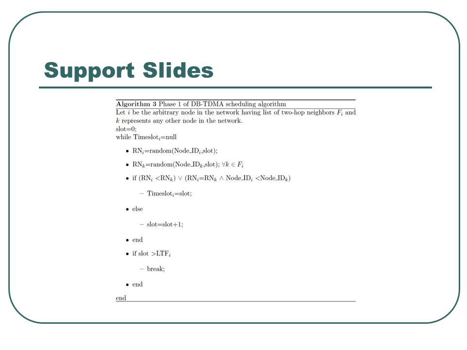 Support Slides