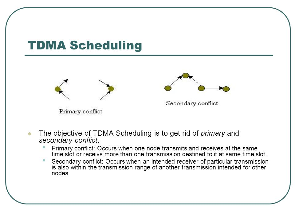 TDMA Scheduling The objective of TDMA Scheduling is to get rid of primary and secondary conflict.