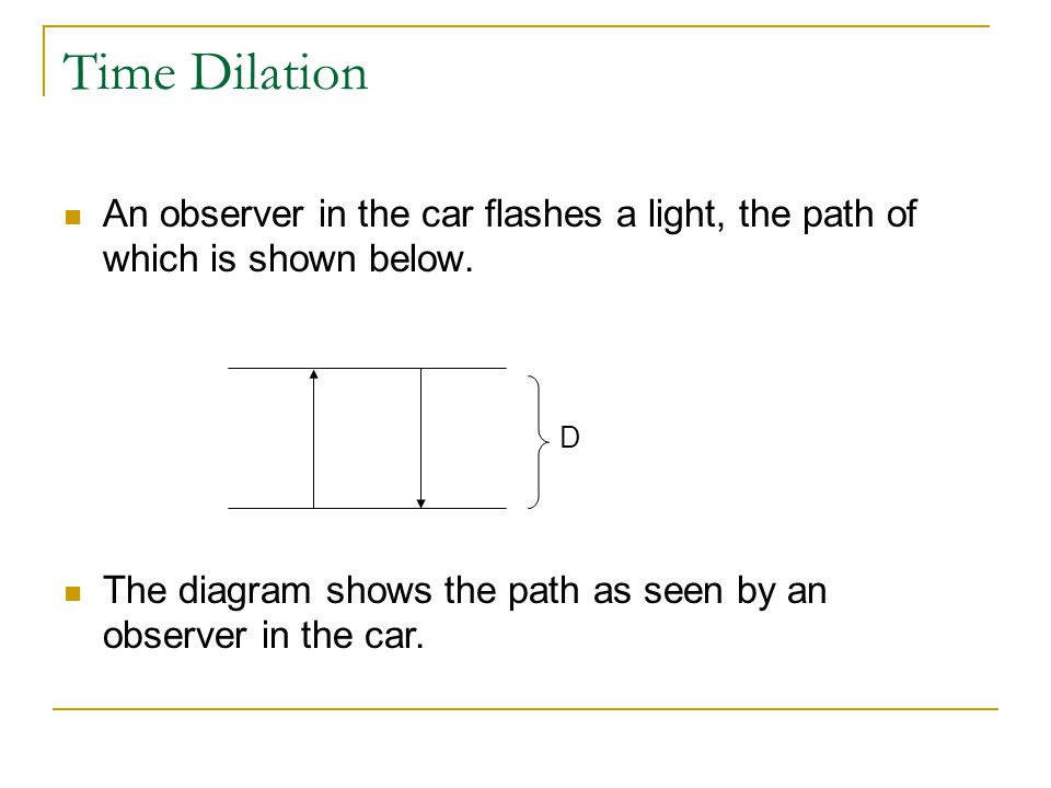Time Dilation An observer in the car flashes a light, the path of which is shown below. D.