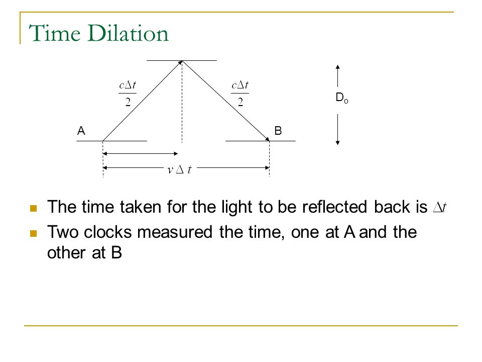 Time Dilation The time taken for the light to be reflected back is