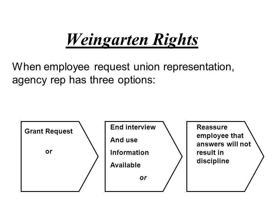 Weingarten Rights When employee request union representation, agency rep has three options: Grant Request.