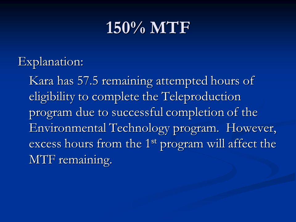 150% MTF Explanation: