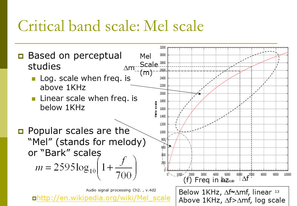 Critical band scale: Mel scale