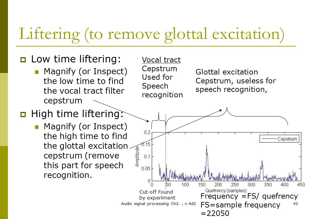 Liftering (to remove glottal excitation)