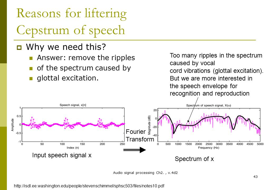 Reasons for liftering Cepstrum of speech
