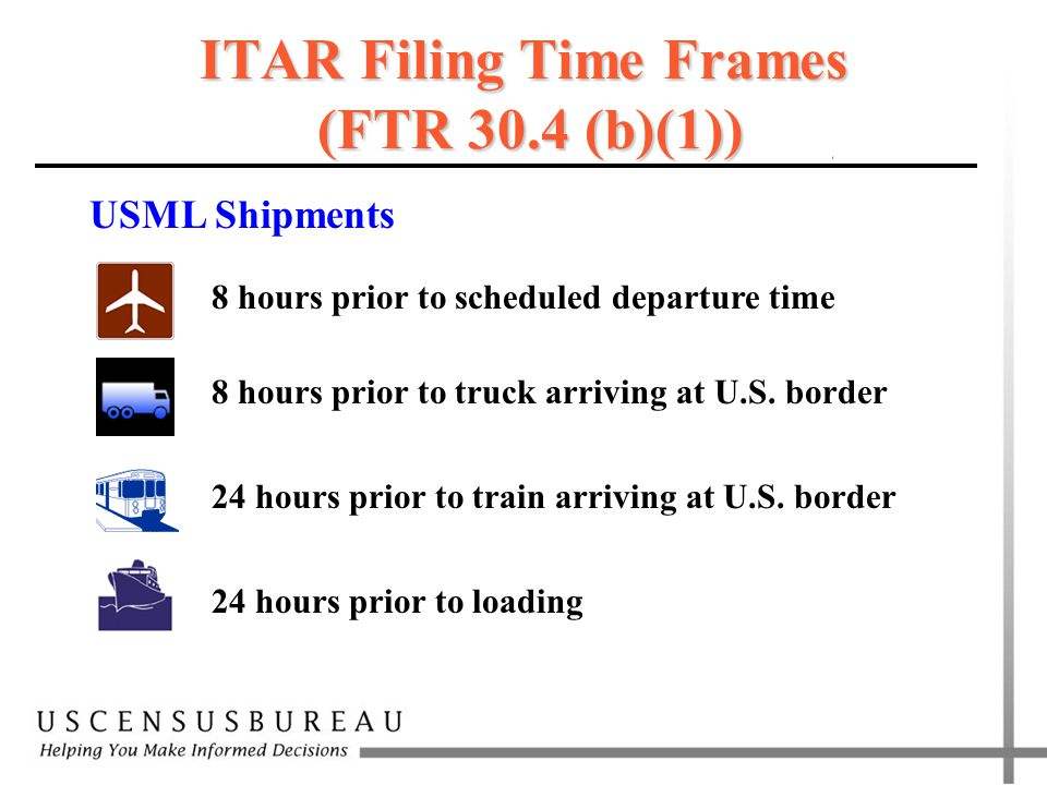 ITAR Filing Time Frames (FTR 30.4 (b)(1))