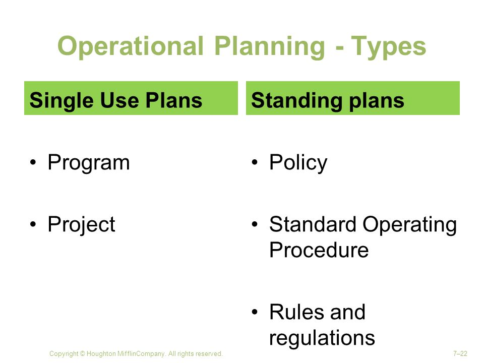 Operational Planning - Types