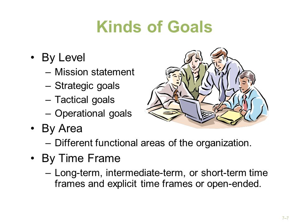 Kinds of Goals By Level By Area By Time Frame Mission statement