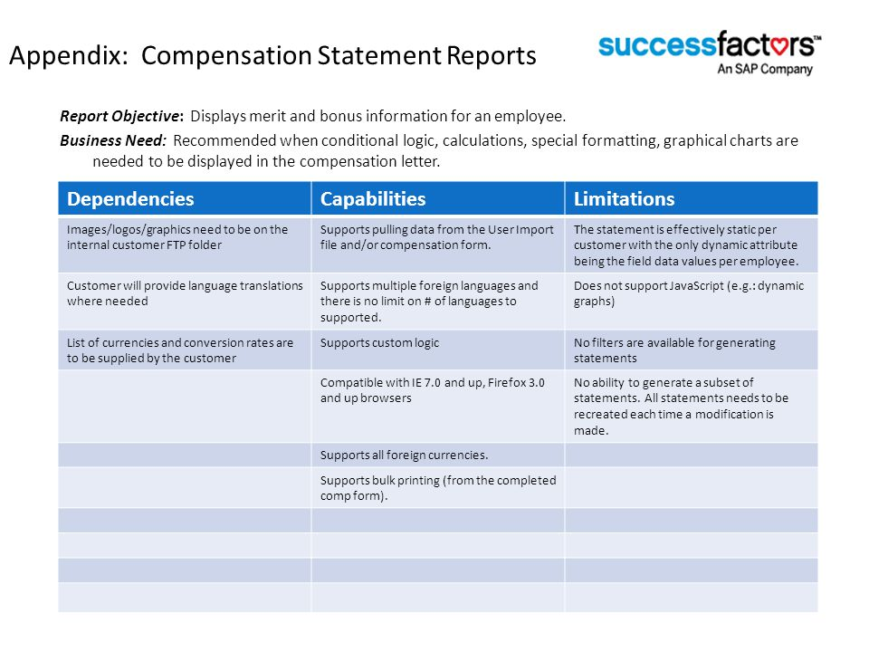 Appendix: Compensation Statement Reports