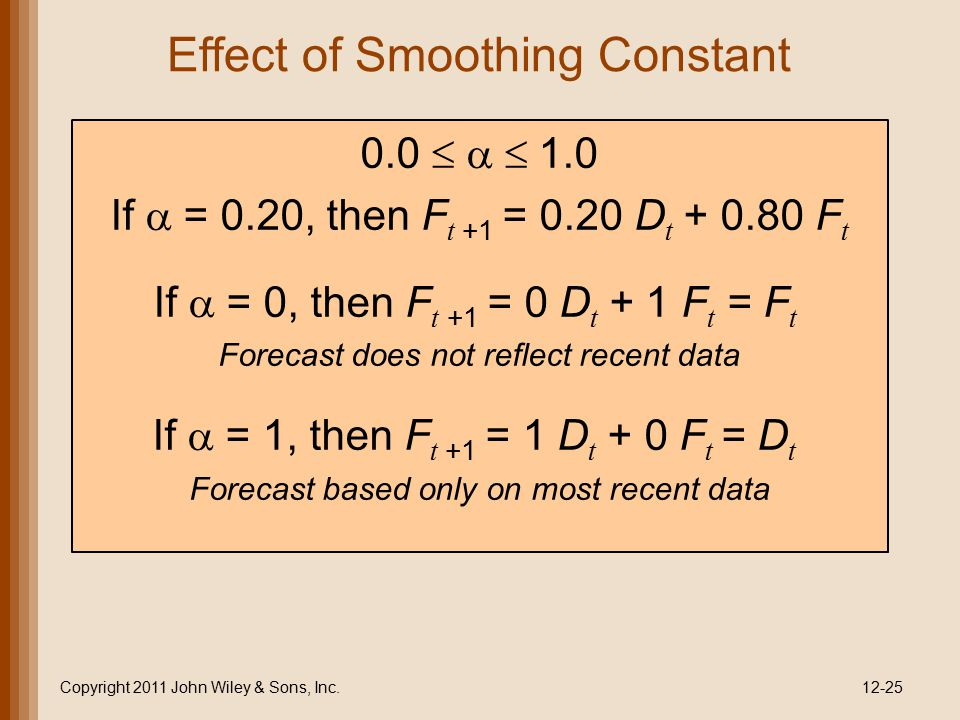 Effect of Smoothing Constant