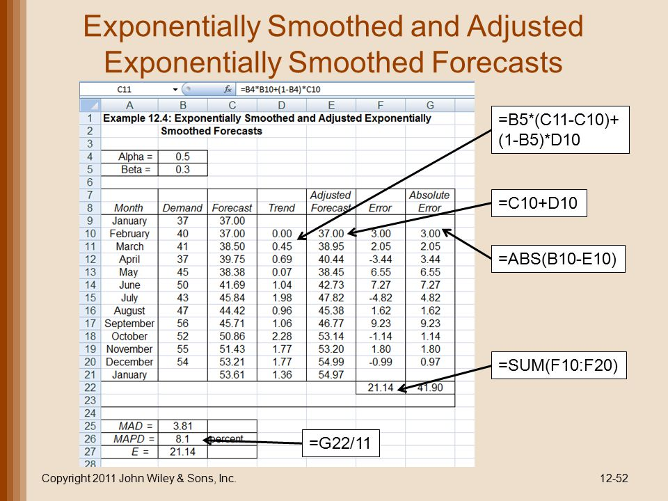 Exponentially Smoothed and Adjusted Exponentially Smoothed Forecasts