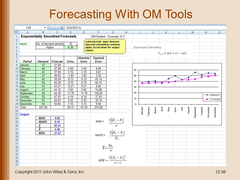 Forecasting With OM Tools
