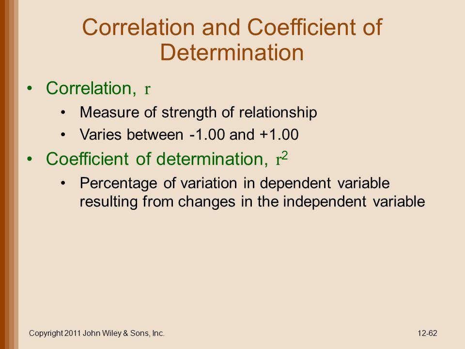 Correlation and Coefficient of Determination