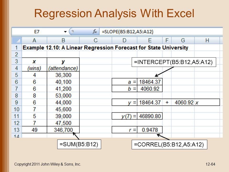 Regression Analysis With Excel