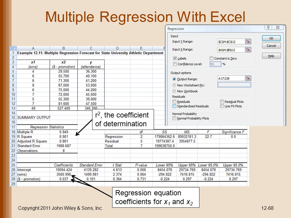 Multiple Regression With Excel