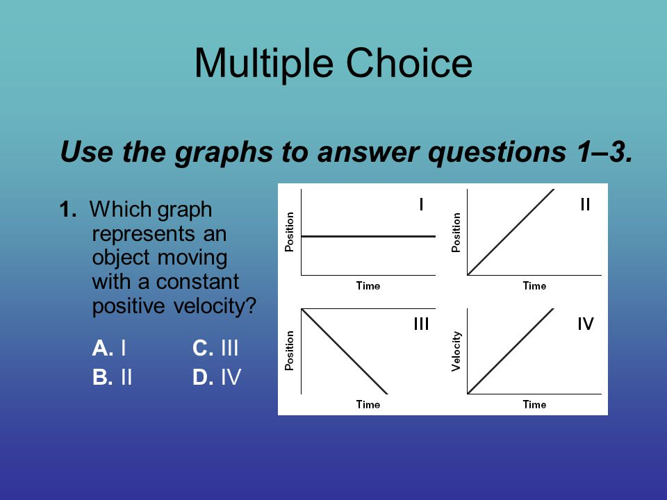 Multiple Choice Use the graphs to answer questions 1–3.