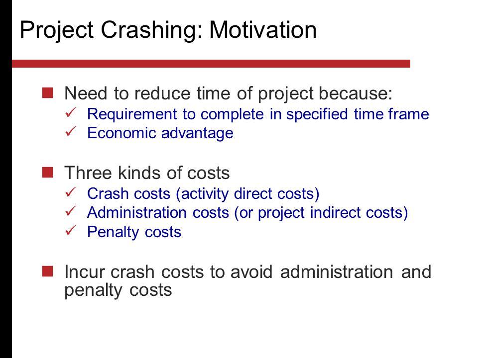 Project Crashing: Motivation