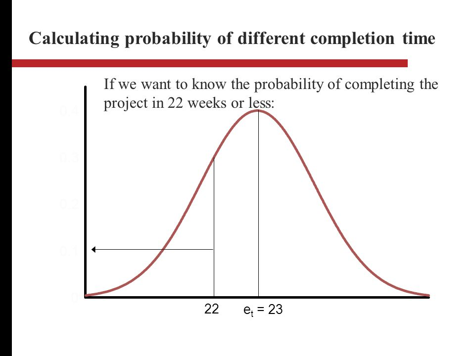 Calculating probability of different completion time