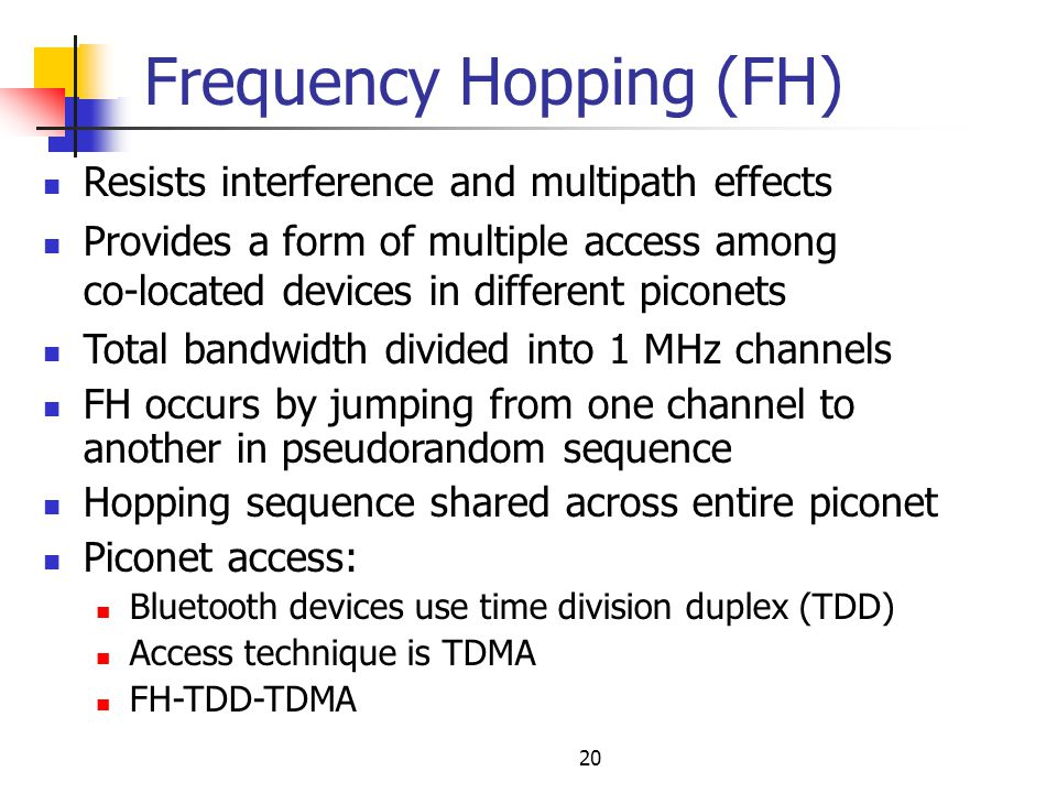 Frequency Hopping (FH)