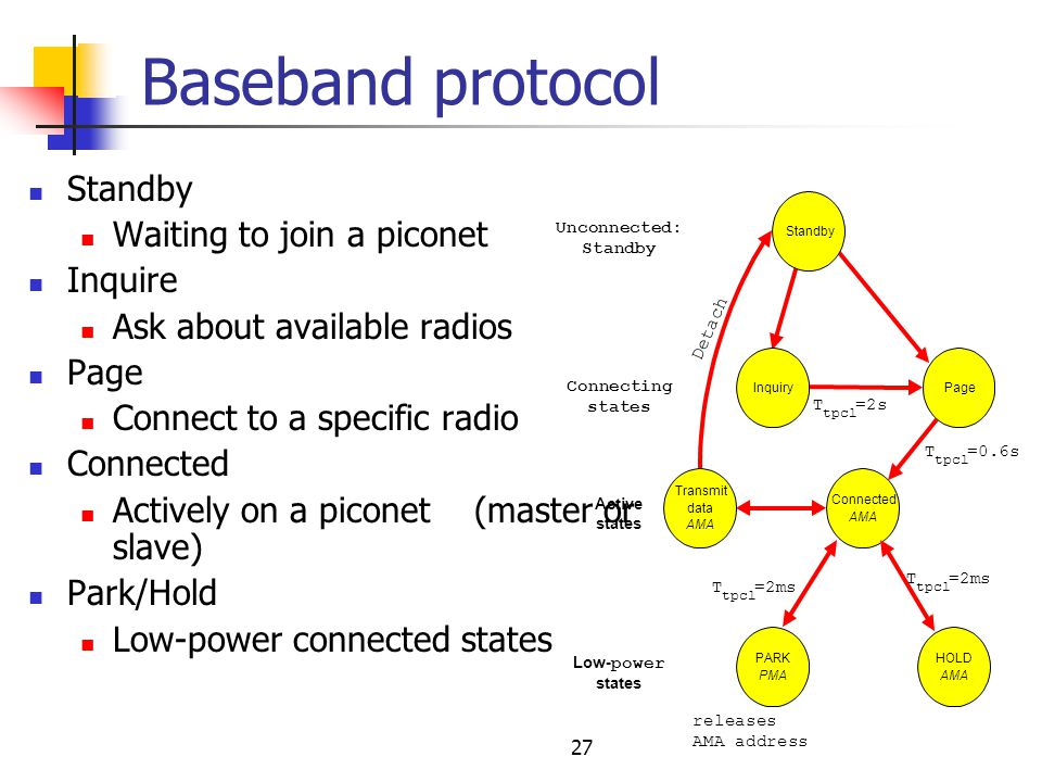 Baseband protocol Standby Waiting to join a piconet Inquire